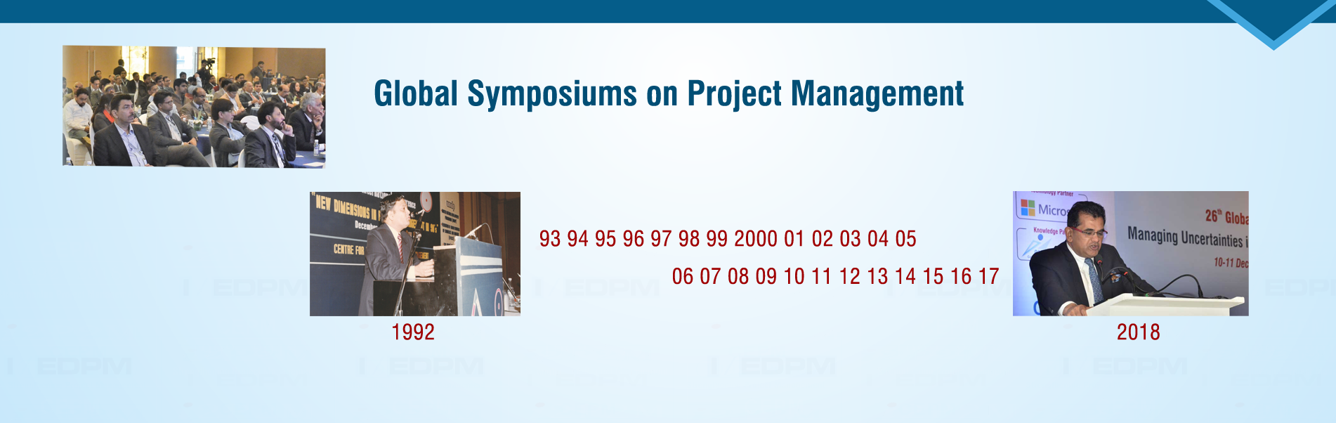 Global Symposiums on Project Management