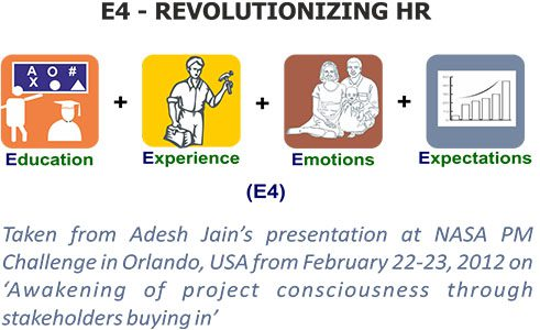 E4-Revolutionizing HR